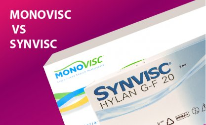 Monovisc and Synvisc article image